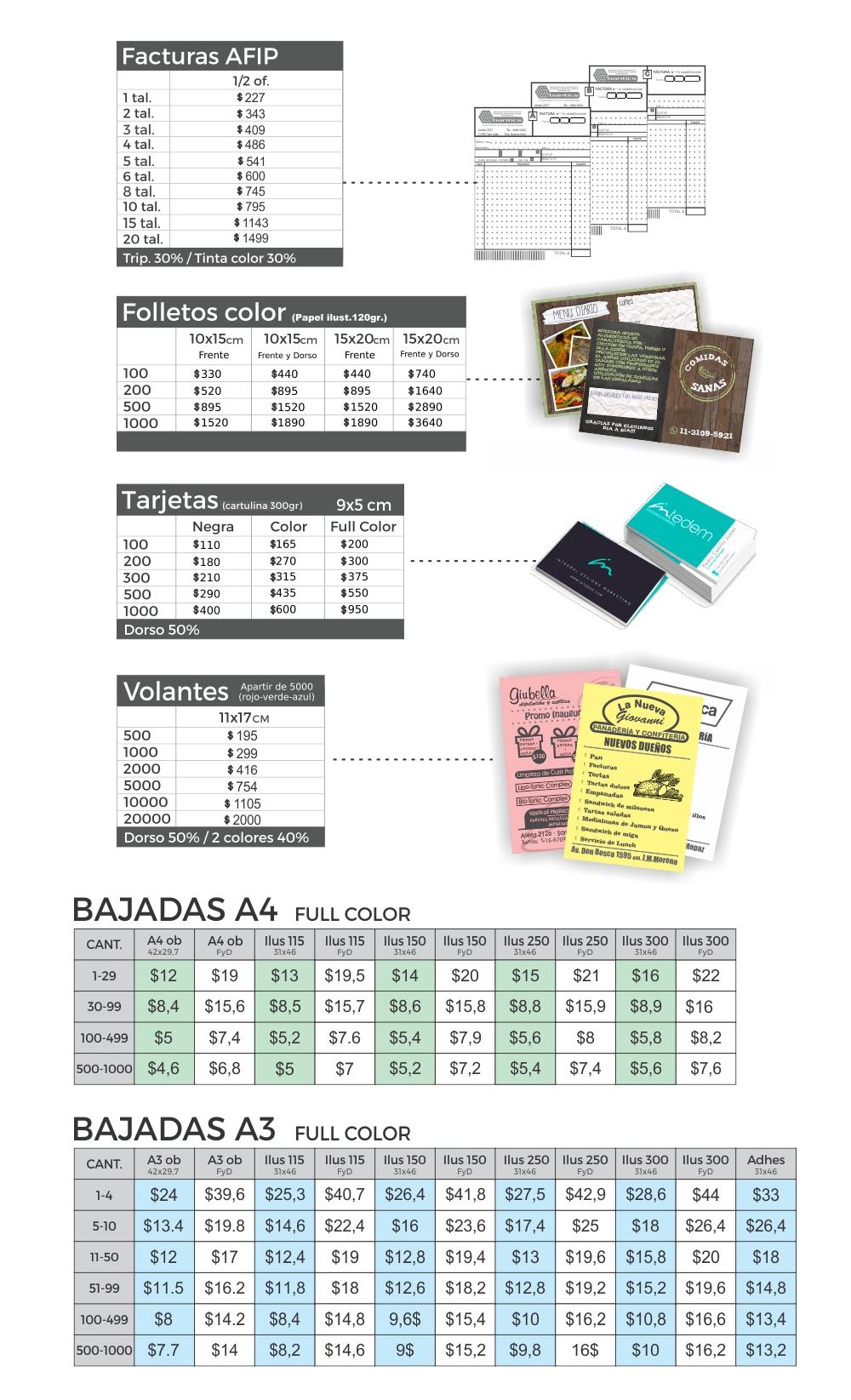 precios_productos_basicos